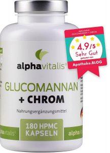 Glucomannan Test